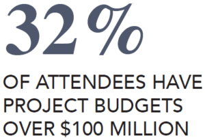 healthcare attendees budget